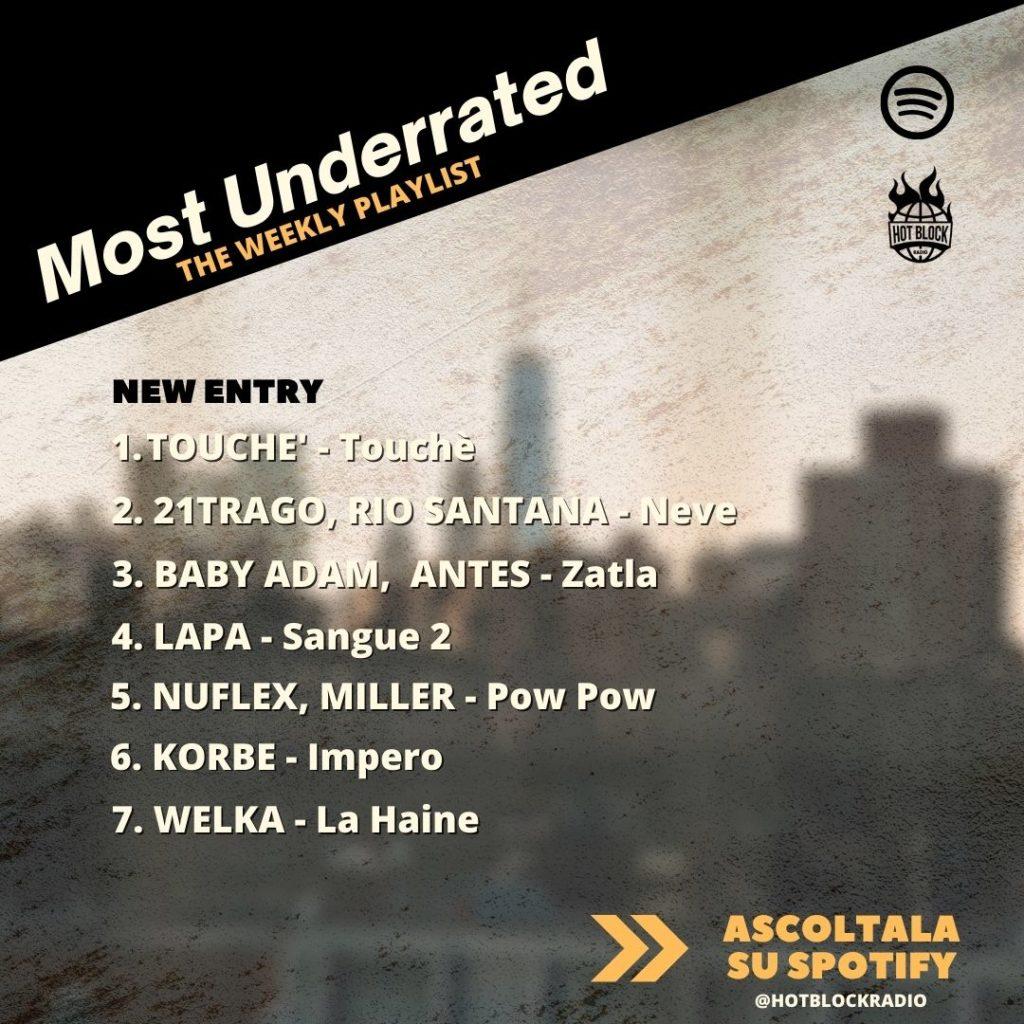 tracklist-most-underrated-playlist-hotblockradio