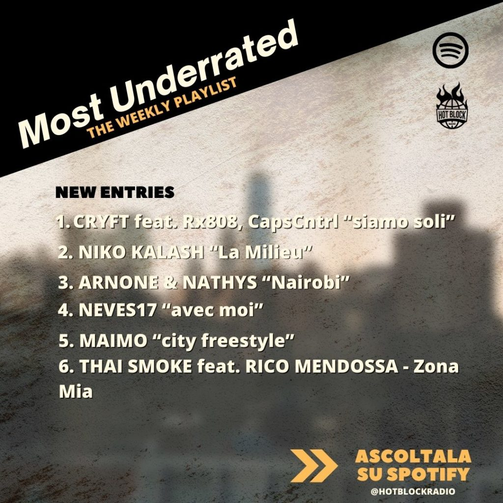 most-underrated-playlist
